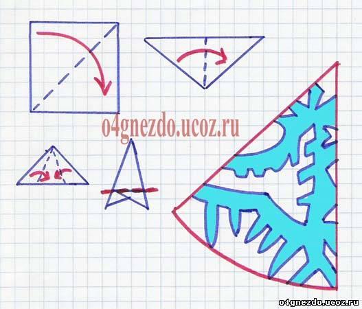 Как сделать из бумаги квадратную снежинку